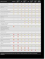 PADI Pro Courses download